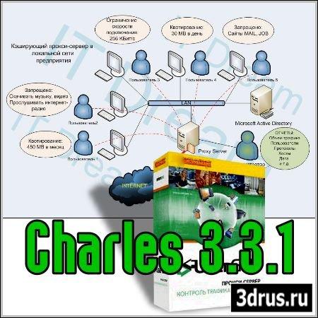 Charles v. 3,3,1 far